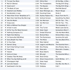 Wedding reception playlists love you madly pinterest wedding reception playlists love you madly pinterest playlists weddings and wedding junglespirit Gallery