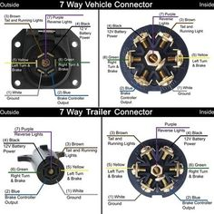 wiring plug diagram only 7 and 6 way have electric brakes popups rh pinterest com 6 way trailer plug wiring diagram gmc 6 way round trailer plug wiring diagram