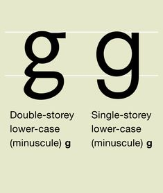 Typographic variants include a double-story and single-story g. Words Beginning With G, Experimental Psychology, Polish Words, Phonetic Alphabet, Letter G, Learning Letters, Write It Down, Reading Skills, Learn To Read