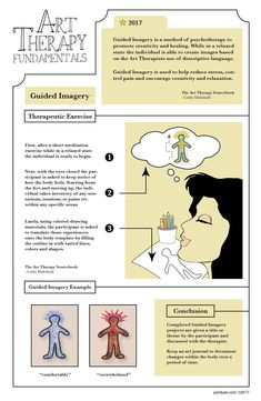 Guided Imagery Art Therapy 2017 The Effective Pictures We Offer You About quick Art therapy activities A quality picture can tell you many things. You can find the most beautiful pictures that can be Art Therapy Projects, Art Therapy Activities, Play Therapy, Music Therapy, What Is Art Therapy, Art Therapy Directives, Creative Arts Therapy, Trauma Therapy, Expressive Art