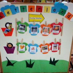 "Roads and cars going in one direction. ""let's go to letterland"" Kindergarten Centers, Kindergarten Worksheets, Kindergarten Classroom, Preschool Activities, Teacher Organization, Organised Teacher, Phonics Display, Jolly Phonics, Teaching Language Arts"