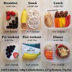 Here are Five Low Carb food diaries *Swipe to see all ideas! Calories & Macros listed below :) ⠀ The calories and items… - Health and Nutrition Facts Vegan Meal Prep, Lunch Meal Prep, Vegetarian Meal, Keto Meal, Healthy Snacks, Healthy Eating, Healthy Bedtime Snacks, Healthy Packed Lunches, Healthy Protein