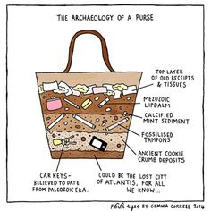 based on the purse I am currently carrying, this picture is archaeologically, correct.
