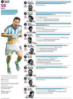 """""""canchallena on Twitter twitter.com Top ten de jugadores con más goles  oficiales en la selección pic.twitter.com mmQqCu13Ay """"Top ten de jugadores  con más ... 036056897"""