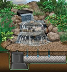 AquascapePRO Large Pondless Waterfall Kit with 26' Stream with 5PL - 5000 Pump Pondless Waterfall Kits  Play It Koi