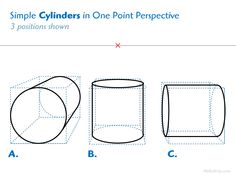 One Point Perspective Cylinders Drawing: Step by Step Guide for Beginners One Point Perspective Room, 1 Point Perspective Drawing, Perspective Art, Basic Drawing, Drawing Skills, Step By Step Drawing, Geometric Shapes Drawing, Art Basics, Building Illustration