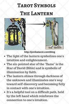 Tarot Symbols The Lantern