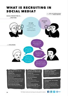 What is recruiting in social media? It's all about dialogue between job seekers and employers. Infographic by Heini Hult-Miekkavaara (illustration Minna Mäkipää) via slideshare #rekry #career #jobsearch #socialmedia #facebook #twitter #linkedin