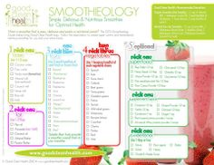 Smoothie menu - easy to get all the right ingredients!
