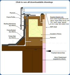 skylight detail flat roof - Google Search