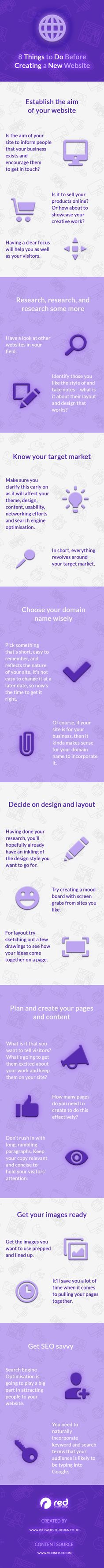 Pre-Web Design Checklist: 8 Things to Do Before Creating a New Website [Infographic]