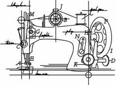 wiring diagram for old singer sewing machine with Antique Sewing Machine Diagram on Greyhound Saga Motor Foot Pedal T240208 likewise Machine Wiring Diagram besides Sewing Machine Controller Wiring Diagram further Singer 221 Wiring Diagram moreover Post labeled Sewing Machine Parts Diagram 280978.