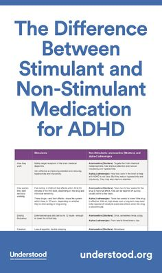 When it comes to ADHD medication, you may already know that there are two main types—stimulants and non-stimulants. But you may not be aware of key differences between them. This chart allows you to closely compare stimulants and non-stimulants.
