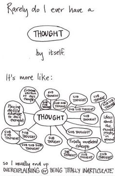 Thought process explained