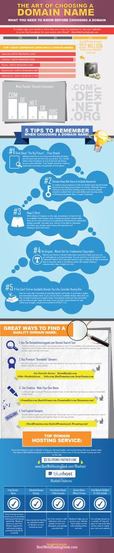 This infographic proposes some tips on how to choose a best domain name for your business.