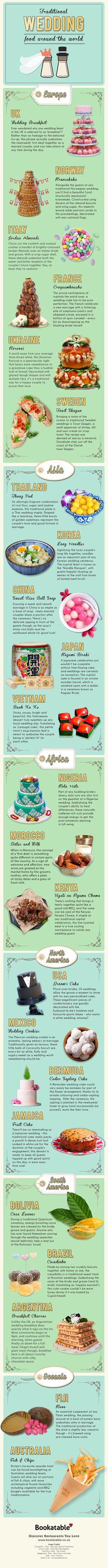 Traditional Wedding Food Enjoyed By Couples From Around The World
