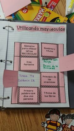 Learning Videos Foreign Language Learn Spanish For Adults Teaching Product Bullet Journal School, Bullet Journal Notes, Bullet Journal Ideas Pages, Bullet Journal Inspiration, Spanish Interactive Notebook, Interactive Notebooks, Bilingual Classroom, Spanish Classroom, Bilingual Education