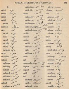 Shorthand Dictionary