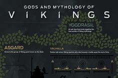 Gods And Mythology Of Vikings