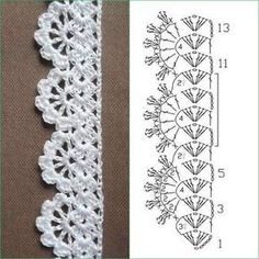 Irina: Crochet Stitches Gallery Source by Free Crochet pattern for Lace Edging 3 Rows Crochet Patterns Stitches Pictures on request narrow crochet hook c … this lace grows as long as you go Borde a crochet Crochet Boarders, Crochet Lace Edging, Crochet Diagram, Crochet Stitches Patterns, Crochet Chart, Thread Crochet, Crochet Trim, Love Crochet, Lace Knitting