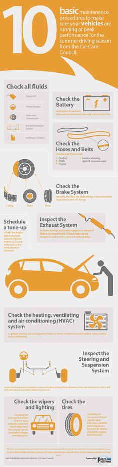 10 basic maintenance procedures to make sure your vehicles are running at peak performance for the summer driving season from the Car Care Council.