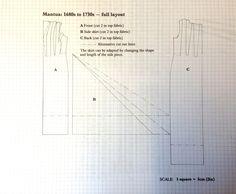 mantua gown pattern - Google Search