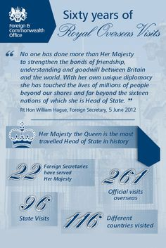60 Years of Royal Overseas Visits