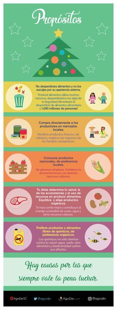 #Propósitos #DesperdicioDeAlimentos