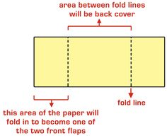 How to Make a Print Portfolio