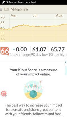 My #Klout Score
