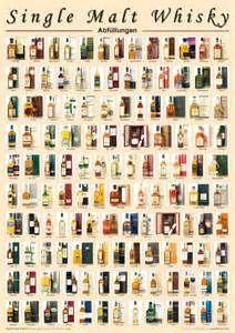 scotch flavor profiles - Bing images