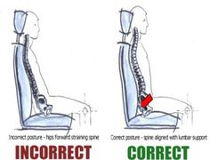 Correct sitting posture with lumbar support Posture Exercises, Back Exercises, Better Posture, Good Posture, Yoga, Pilates, Sitting Posture, Spine Health, Posture Correction
