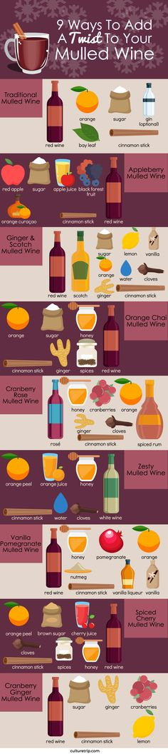 The nine ways to add a twist to your traditional mulled wine recipe. Try one of these fun alternatives for the season's favorite cocktail.