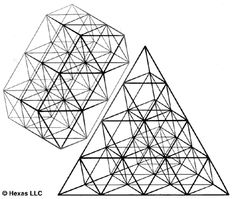 This is the full pattern implied by the supercluster geometry, it's what is called a 'Space Frame' trusswork.   It was discovered and patented by visionary genius Buckminster Fuller and patented in 1961. One amazing feature  is that in examining the matrix you can find all the other platonic solids outlined except those with 5-symmetry.