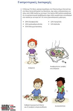 Autism Spectrum Disorder, Education, Comics, Autism, Cartoons, Onderwijs, Learning, Comic, Comics And Cartoons