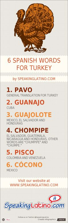 Educational infographic & data visualisation Educational infographic : Infographic: 6 Spanish Language Words for TURKEY Infographic Description Educational infographic : Infographic: 6 Spanish Language Words for TURKEY – Infographic Source – - Spanish Grammar, Ap Spanish, Spanish Vocabulary, Spanish Culture, Spanish Words, Spanish Teacher, Spanish Classroom, Spanish Lessons, How To Speak Spanish