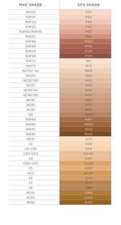 Cover Fx Bb Gel Shade Conversion Chart Pdf Http Www