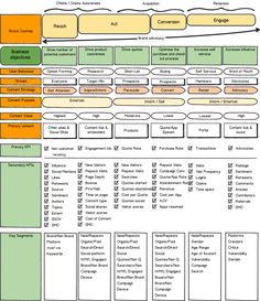 kpi measurement template - lean manufacturing key performance indicators
