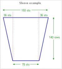 plekontas - Πως υπολογίζουμε τις αυξήσεις/μειώσεις