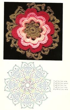 Fleurs & Applications - Applications et… - Fleurs et feuilles… - Fleurs et leurs… - Applications et… - Fleurs et feuilles… - Fleurs et feuilles… - Le blog de Anne