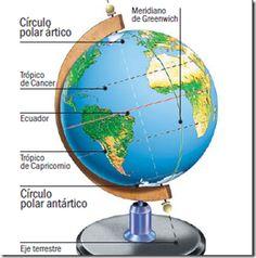 La Tierra y los mapas Geography Activities, Geography Map, Teaching Geography, Social Studies Worksheets, Social Studies Activities, Classroom Activities, Spanish Immersion, Map Skills, Sistema Solar