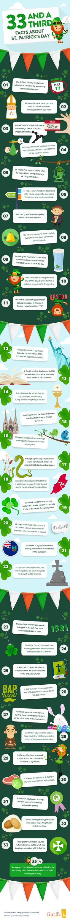 Who was Maewyn Succat, and how did he go on to become Ireland's globally-celebrated patron Saint Patrick? Here is an educational infographic that contains 33 (and a third!) facts about St. Patrick's Day, from Patrick's own childhood on the western coast of Britain, to how both sides of the Atlantic have developed traditions to celebrate the national …