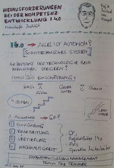 """Hands on Industrie 4.0 Sketchnote des Beitrages von Prof. Dr. ten Hompel """"Herausforderungen bei der Kompetenz-Entwicklung I 4.0"""""""