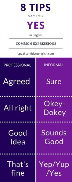 Some useful words to add variety to your daily English at work and with friends. (Don't use Okey-Dokey, Yep, or Yup to your boss, or in a professionl setting! English Vinglish, English Tips, English Idioms, English Phrases, English Study, English Lessons, English Grammar, Learn English, Daily English Words