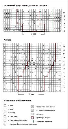 Шаль Мадли –названа в честь писательницы Madli Puhvel.Размер:35.5 см х 142 см Плотность вязания 36 п х48 р = 14 см х 15 см после блокировки вязания: Вам 1 моток…