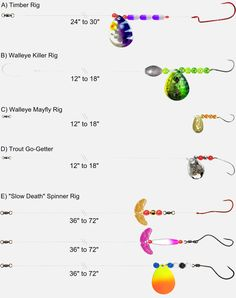 A description of all the materials and methods you need to tie up your own custom spinner rigs or walleye harnesses. Walleye Rigs, Walleye Fishing Tips, Fishing Rigs, Fishing Knots, Fishing Tackle, Fly Fishing, Women Fishing, Fishing Stuff, Walleye Bait