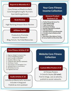 Your Core Fitness Income PLR – Top PLR Package to Dominate Evergreen Fitness Niche Market in Core Fitness Training and Equipment