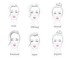 Face Shapes in Women