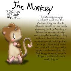 Zodiac The Monkey by Dei--dara on deviantART