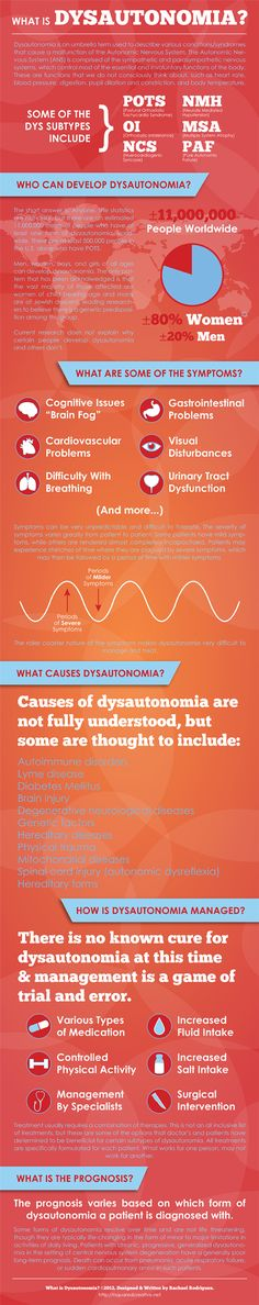 Please help spread the word about malfunction of the autonomic nervous system and the many chronic conditions it can cause. There is no cure for dysautonomia, it is an invisible illness, and from d…